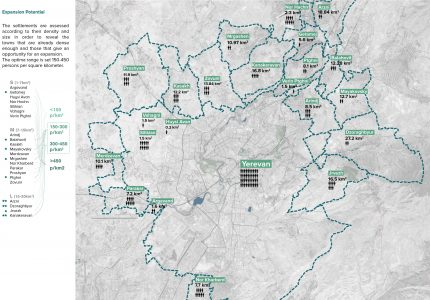 Yerevan's Commuter Towns. Surface & Population